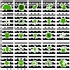 Может ли полиэтилен быть экологически чистым?